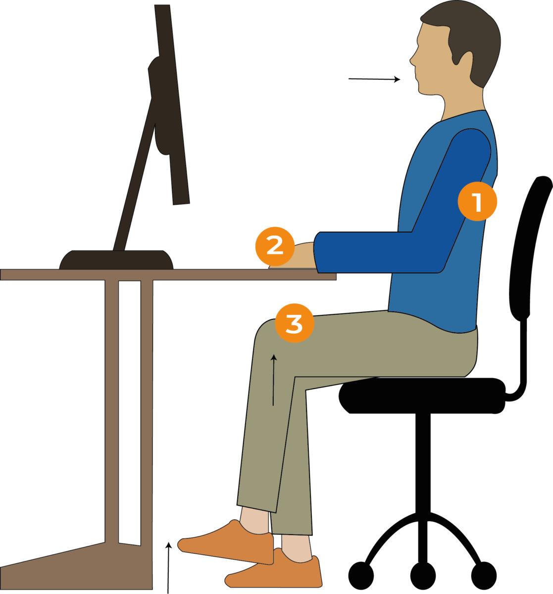 assis à son bureau ou sur une chaise, vous pouvez gainer votre sangle abdominale et tonifier votre dos.